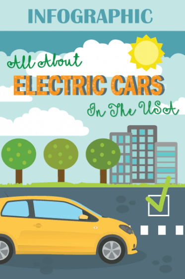 All About Electric Cars In The USA banner