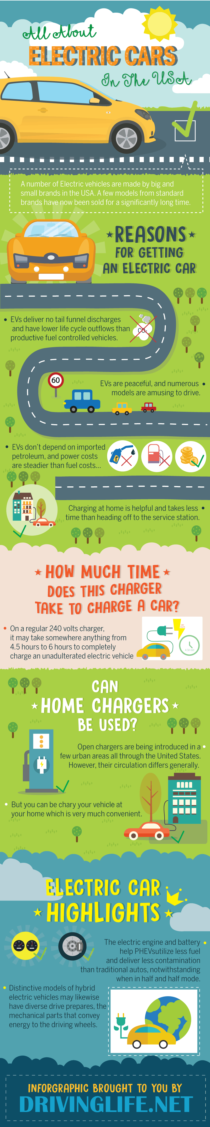 All About Electric Cars In The USA infographic