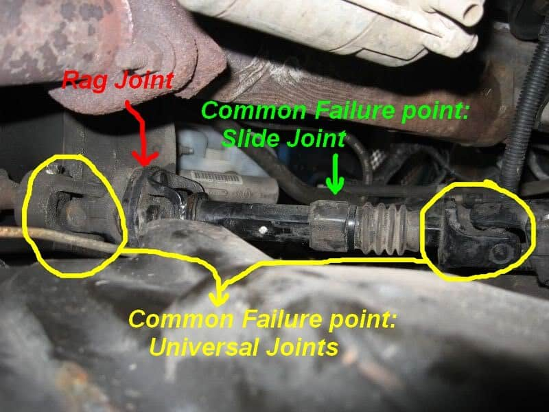 How To Solve 2000 Dodge Dakota Transmission Problems?