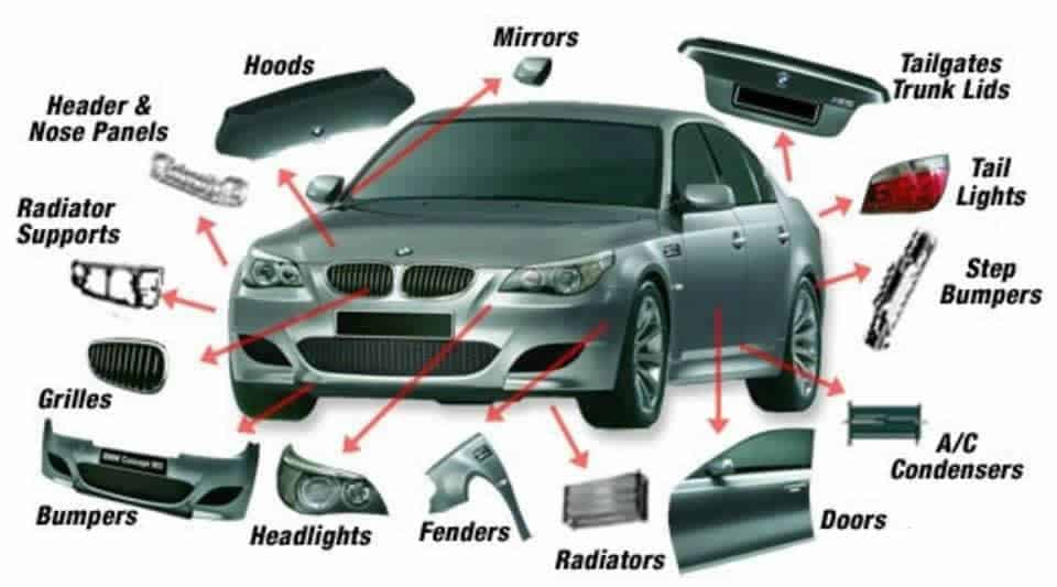 List Of Auto Parts That You Should Know Before Driving A Car Jul 2019