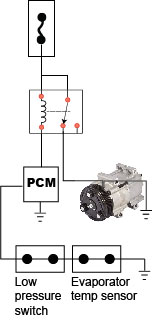 What Should I Do If AC Compressor Clutch Is Not Ening? on